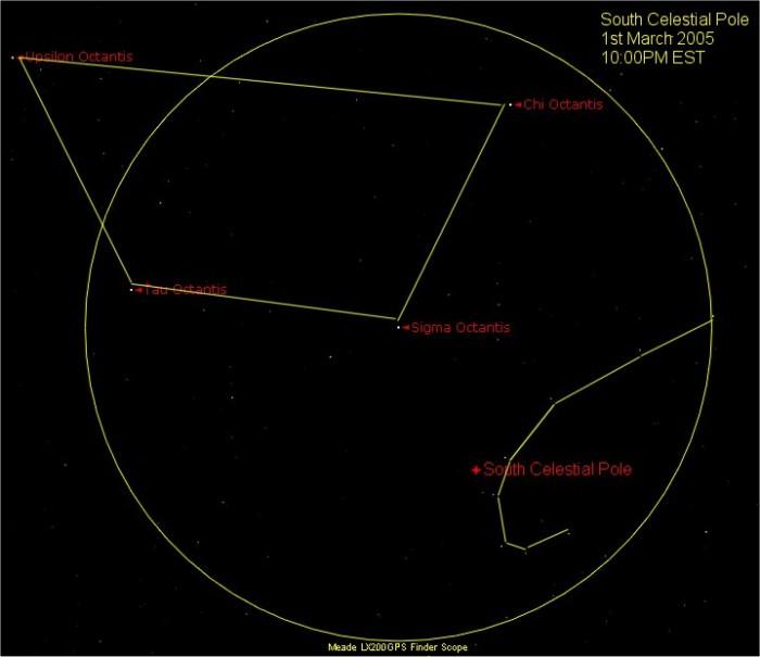 Celestial South Pole - 1st March 2005